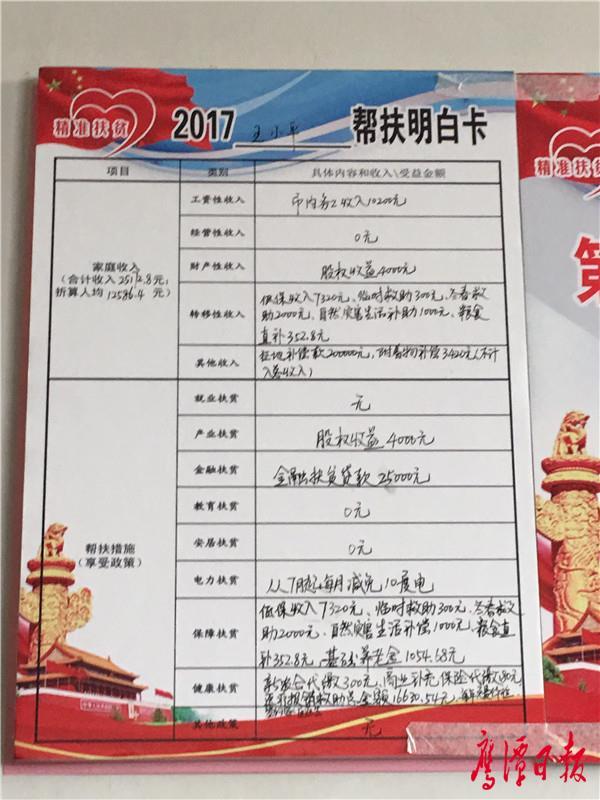 王小平受帮扶后收入情况.JPG