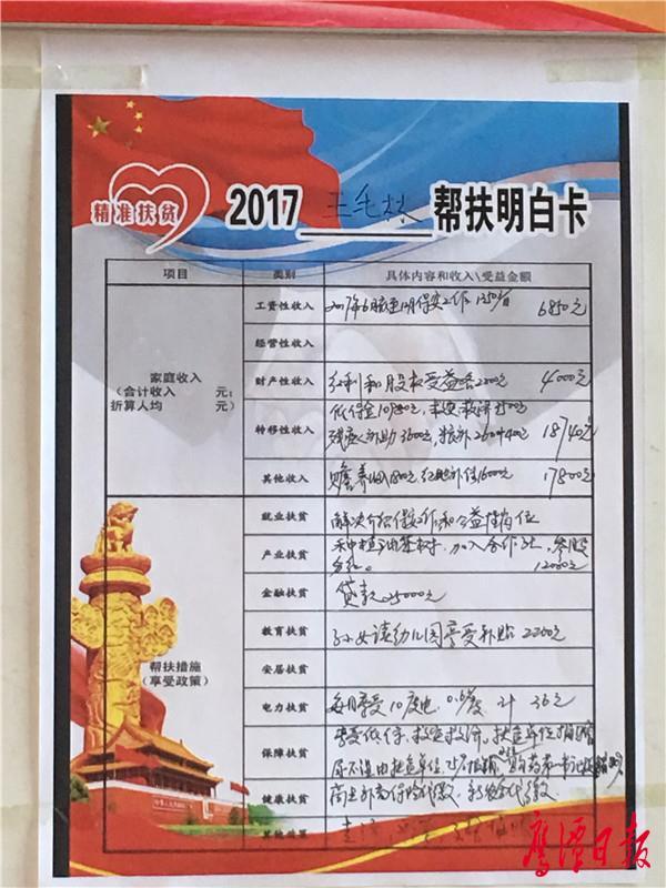 王毛林受帮扶后收入情况.JPG